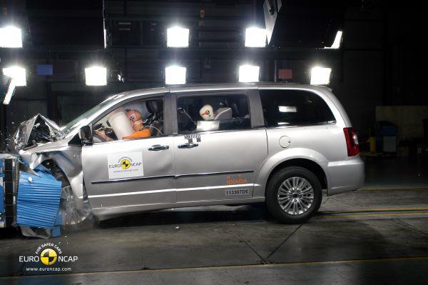 Video: Lancia Voyager Euro NCAP çarpışma testi