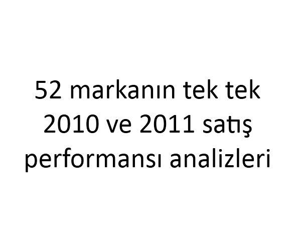 Köşe yazısı: Emre Anamur / 2011 satışları ve marka marka inceleme