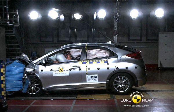Honda Civic Hatchback Euro NCAP'ten 5 yıldız aldı