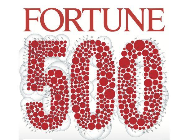 Geely Fortune 500'e 475'inci sıradan girdi