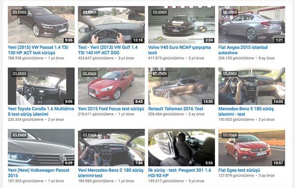 Otomobil Yayıncılık YouTube kanalı