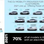 Peugeot elektrikli arac